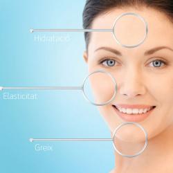 Análisis de la piel y el cabello