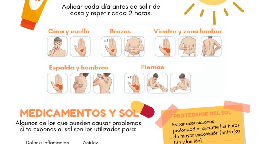 Infografía: Día Europeo de la prevención del cáncer de piel