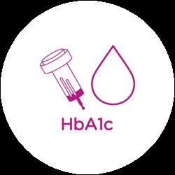 Anàlisi hemoglobina glicada