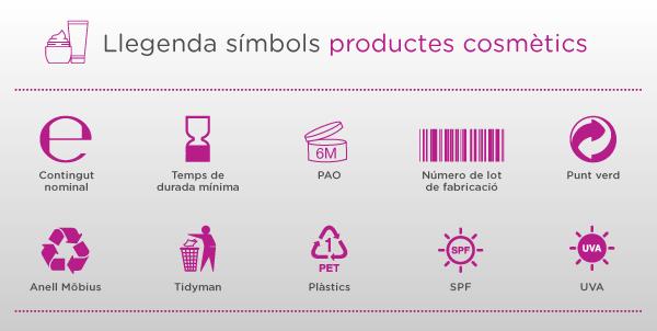 Información etiquetas productos cosméticos