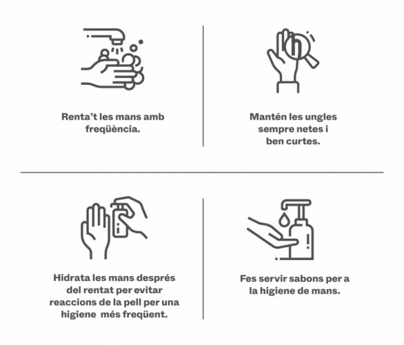 Higiene mans coronavirus