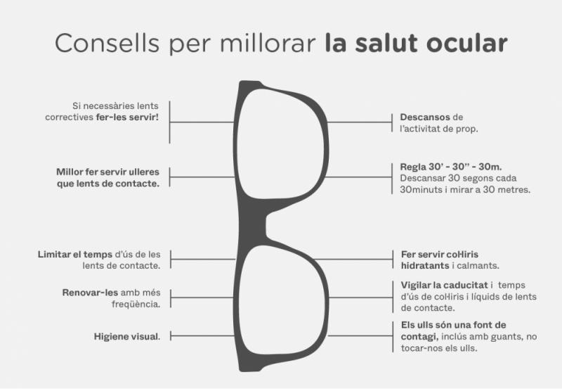 Consells bona salut de la vista