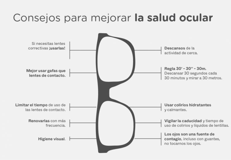 Consejos buena salud de la vista